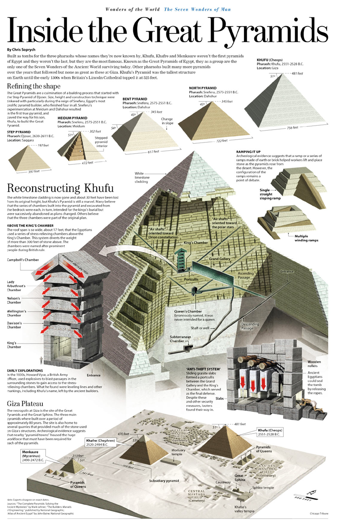 Inside the Great Pyramids of Egypt - Architecture Infographic