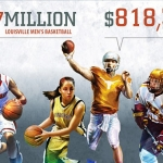 The Business of College Sports