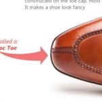 Comprehensive Guide to Men's Dress Shoe Terminology