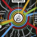 The Marvel Cinematic Universe Timeline