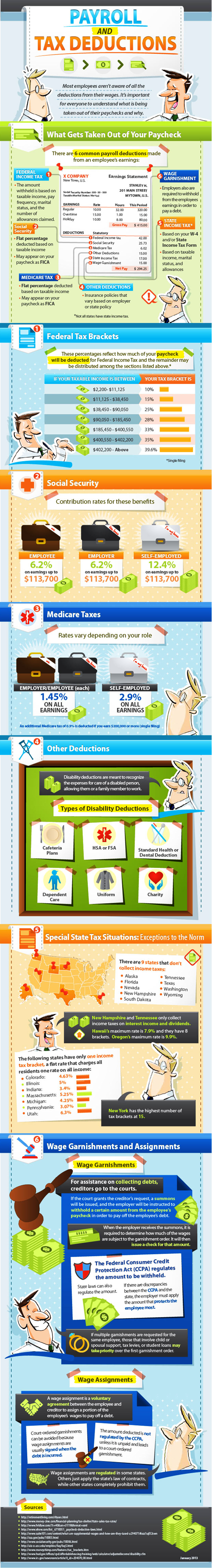 Payroll and Tax Deductions From Your Payslip Explained Infographic