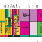 US Frequency Allocations Chart: The Radio Spectrum