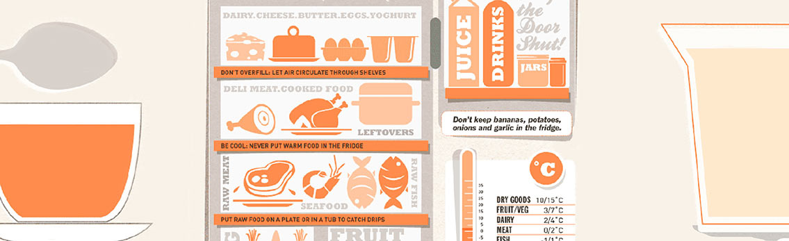 Kitchen Cooking Cheat Sheet