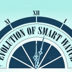 Evolution of Smart Watch: History of Timekeeping
