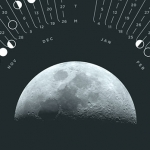 2016 Moon Clock: A Yearly Calendar
