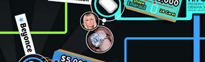 Most Expensive Celebrity Wedding Rings Infographic