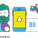 Snap-Thropology: Insightful Data on Snapchat's Active Users