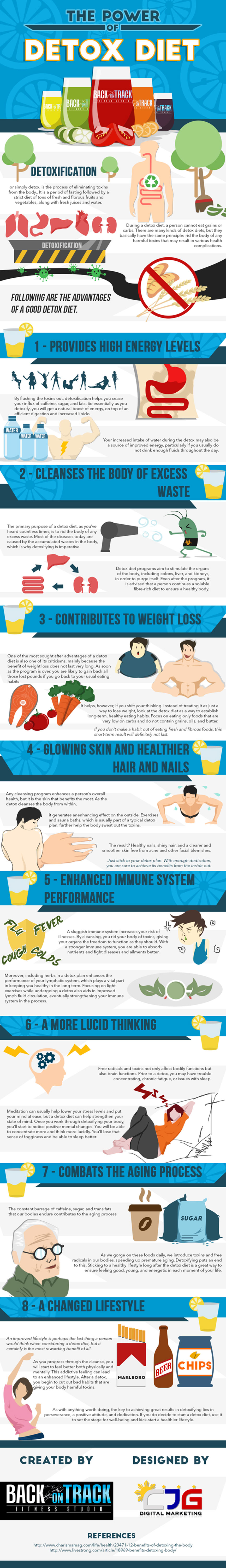 The Power of a Detox Diet Infographic