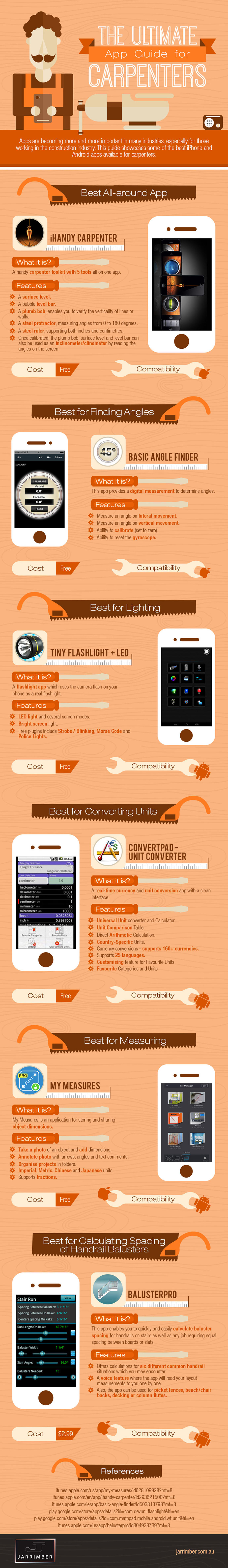 The Ultimate App Guide for Carpenters Infographic