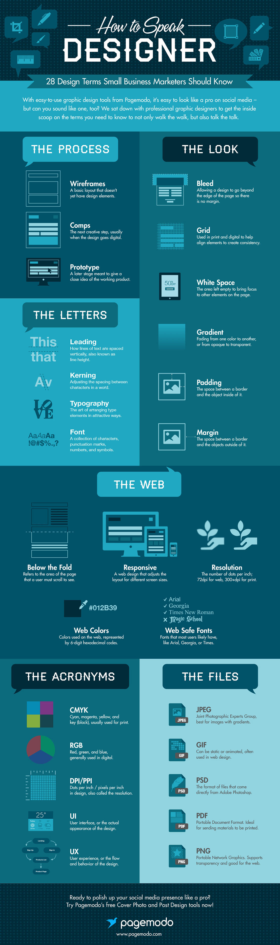 Basic Graphic Design Terminology for Marketers Infographic