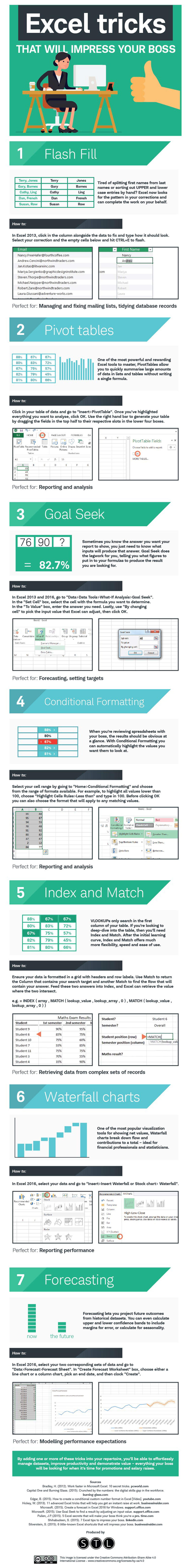 Excel Tricks that will Impress Your Boss Infographic