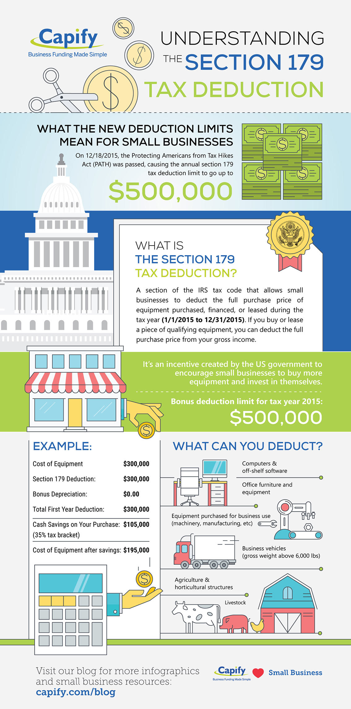 Section 179 Tax Deduction for Small Business Infographic