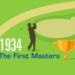 A Brief History of the Masters Golf Tournament