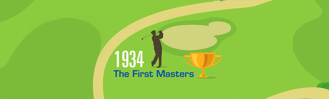 The Masters Golf History