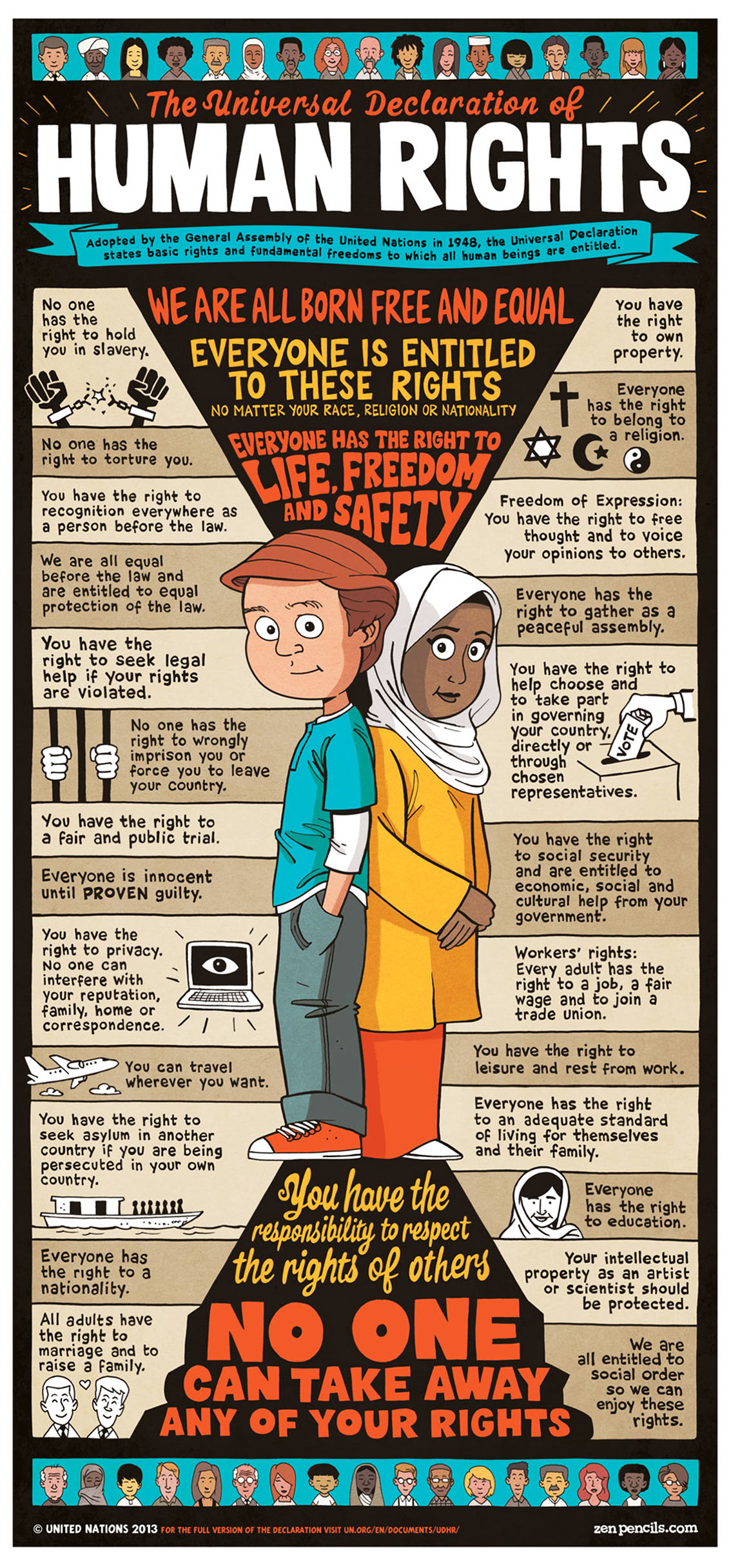 The Universal Declaration Of Human Rights Infographic