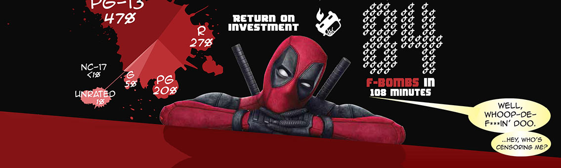 Deadpool Box Office Worldwide Records Infographic