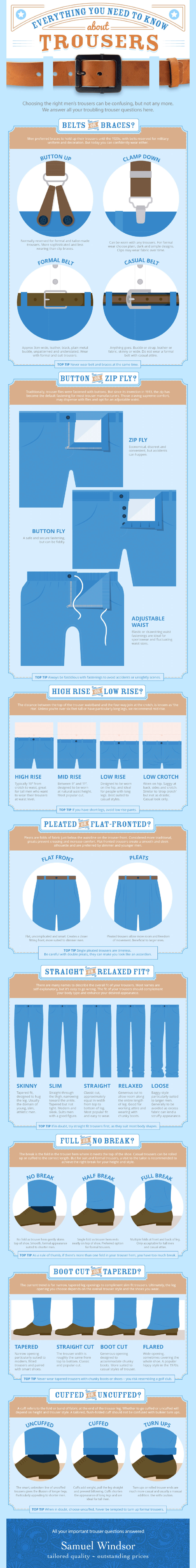 Everything You Need to Know About Trousers Infographic
