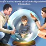 History of Autism – Timeline