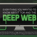 How to Access The Deep Web Safely