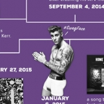 The BiebStory: Highs and Lows of Justin Bieber