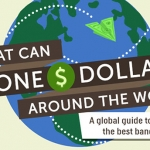 What Can You Buy for a Dollar Around the World