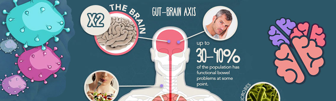 Gut Bacteria and Mental Health