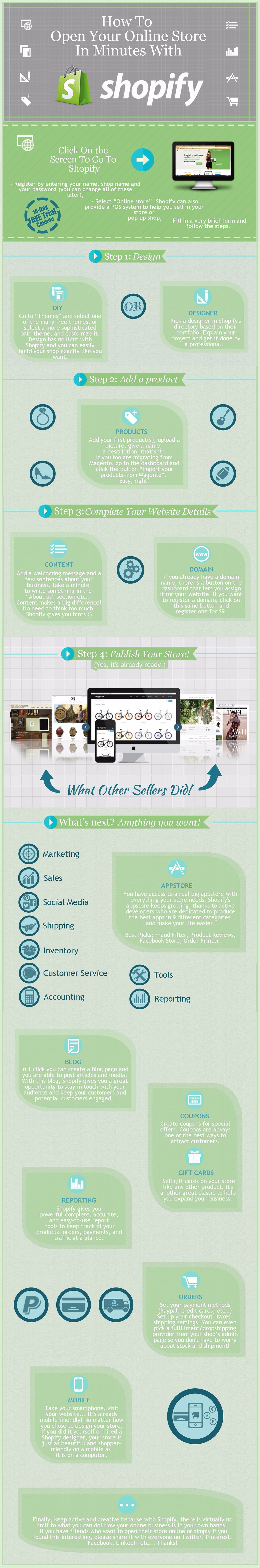 How to Use Shopify to Open Online Store in Minutes Infographic