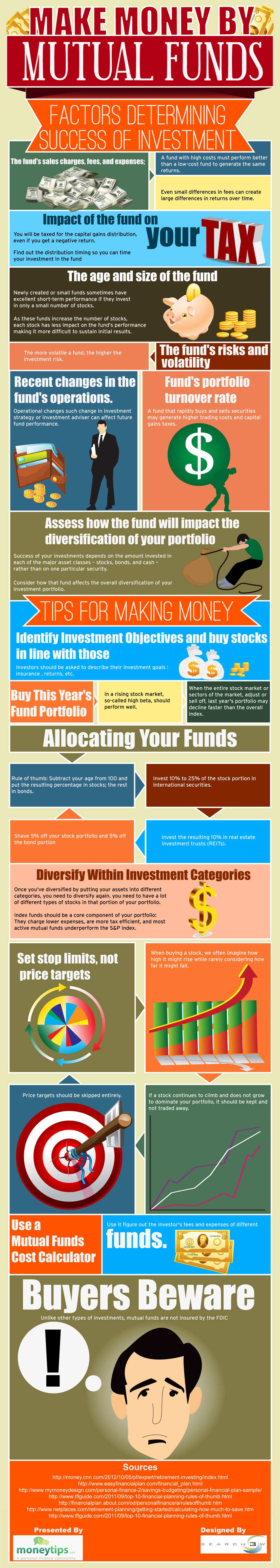 How to Make Money with Mutual Funds Infographic