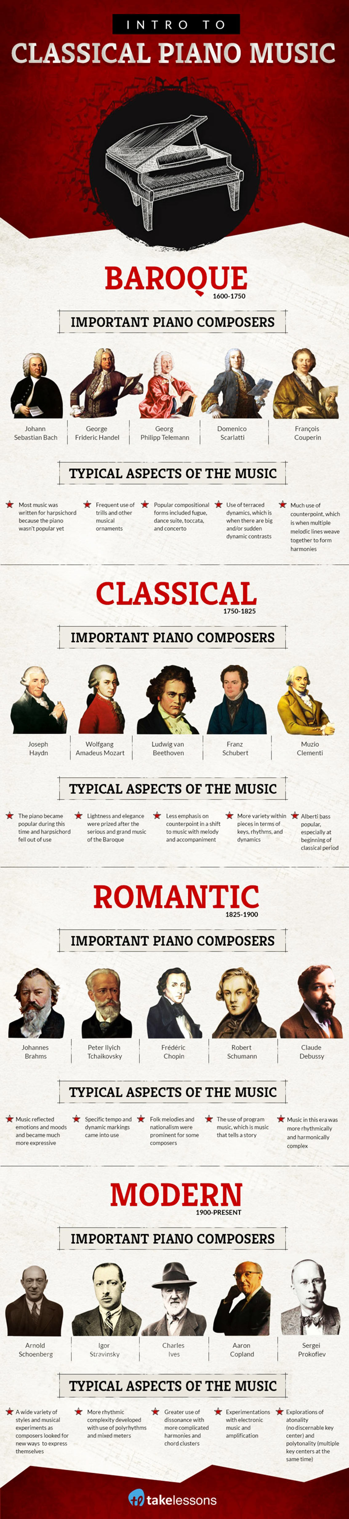 Important Classical Music Composers of All Time Infographic