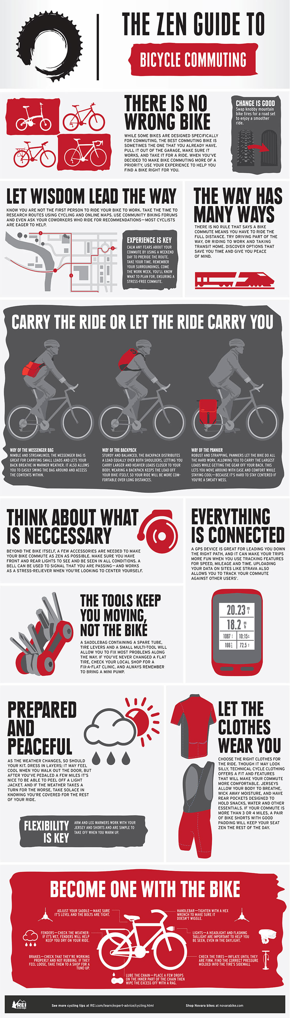 Zen Guide to Commuting to Work by Bike Infographic