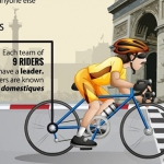 Guide to the 2016 Tour de France