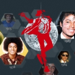 Michael Jackson: Life and Work