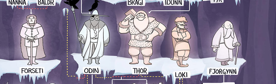 norse gods and goddesses family tree infographic