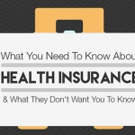 What You Need to Know about Health Insurance