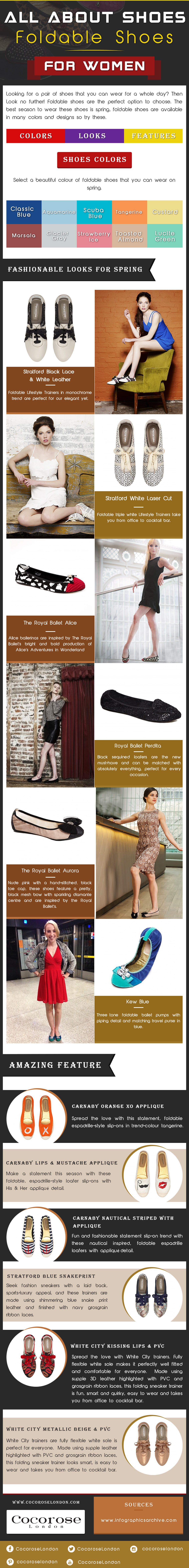 Fashionable Foldable Shoes for Women Infographic