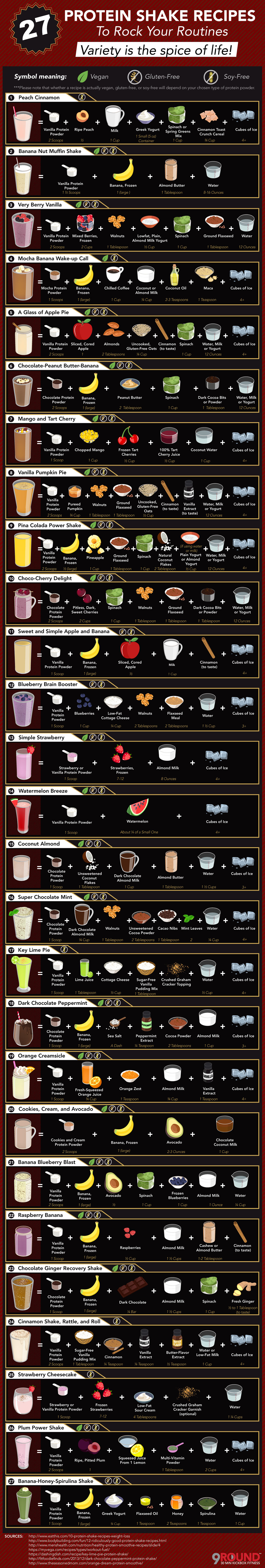 Gluten-Free and Soy-Free Protein Shake Recipes - Food Infographic