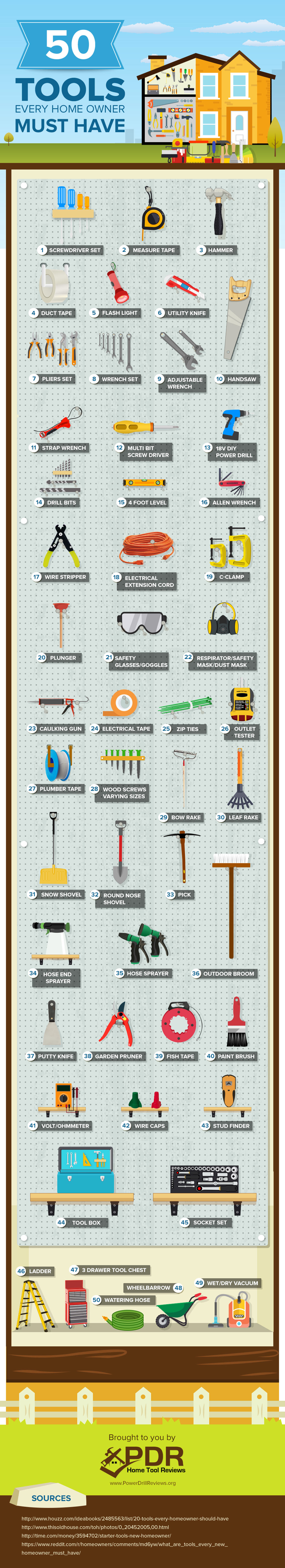 Must Have Home Improvement Tools - Home Repair Infographic