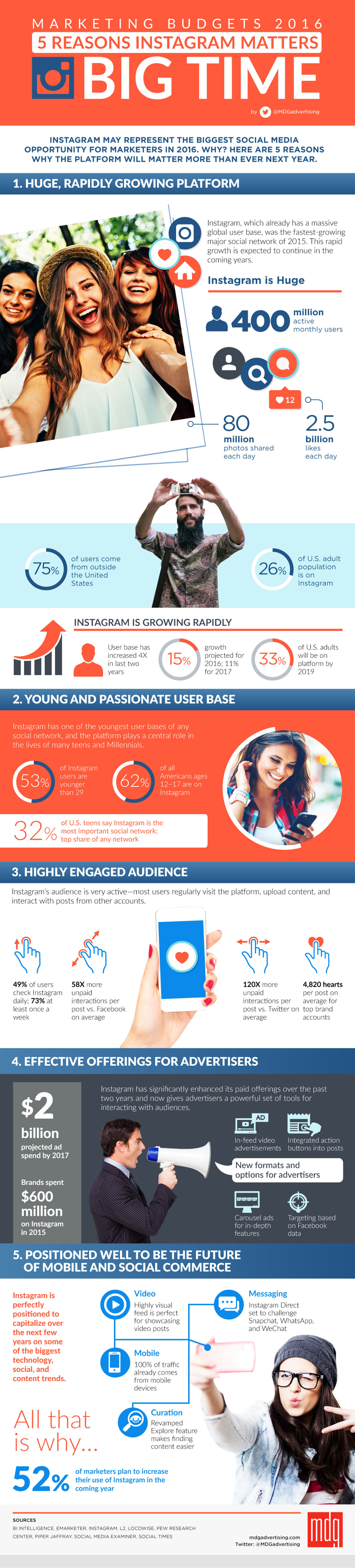 Reasons Why Instagram Matters for Business Marketers Infographic