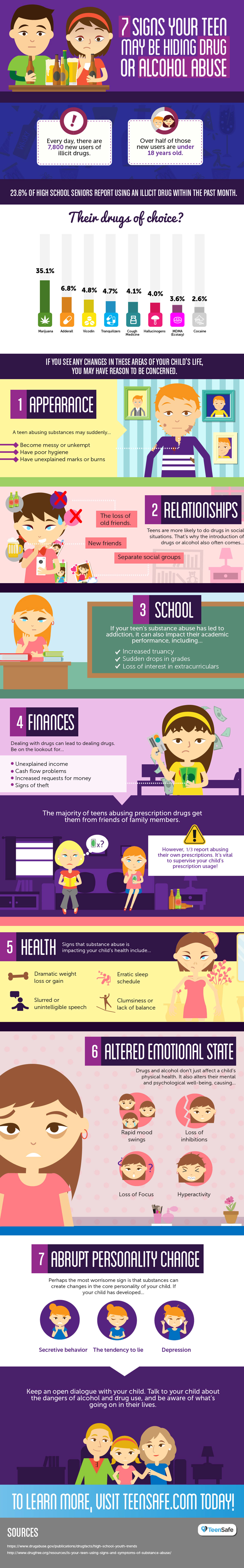 Signs your Teen is Hiding Alcohol and Drug Abuse - Parenting Infographic