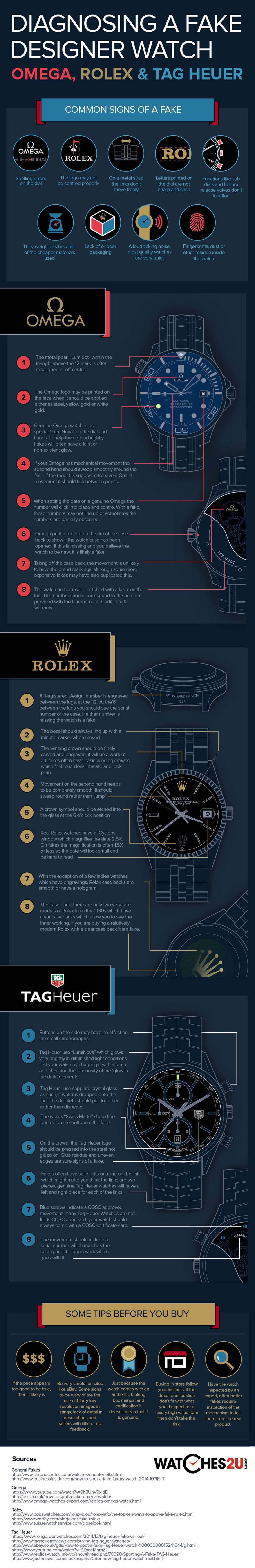 How to Tell if a Rolex Omega and Tag Heuer Watch is Fake Infographic