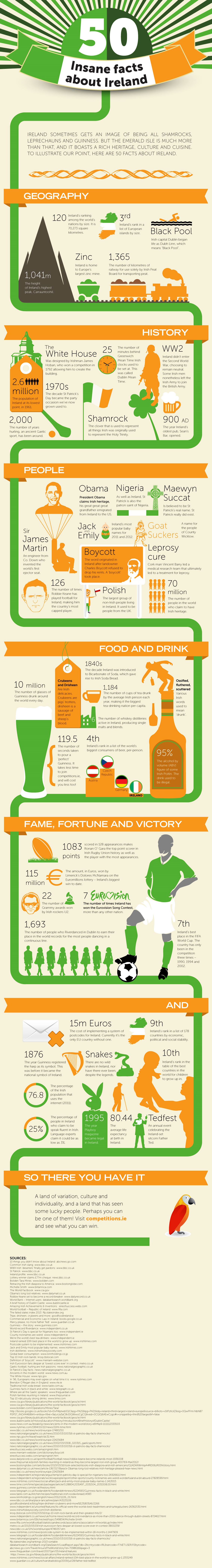 Interesting Facts About Ireland Infographic