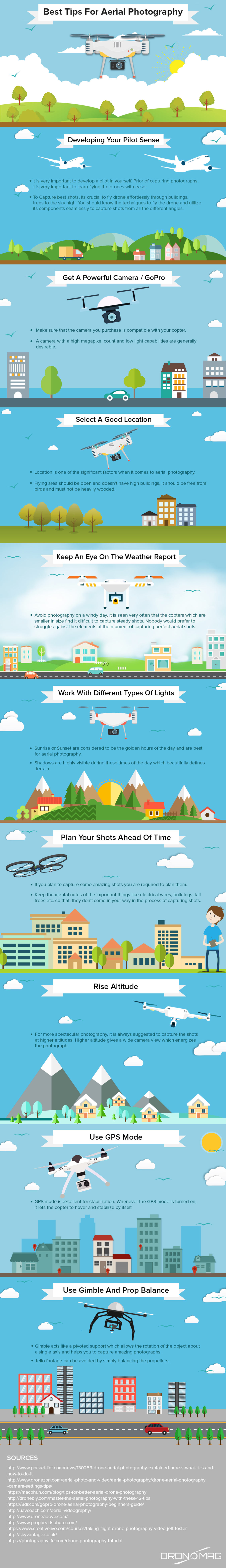 Tips for Using Drone for Aerial Photography Infographic