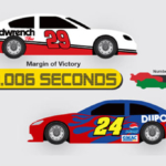 20 Closest Finishes in NASCAR Sprint Cup Series History