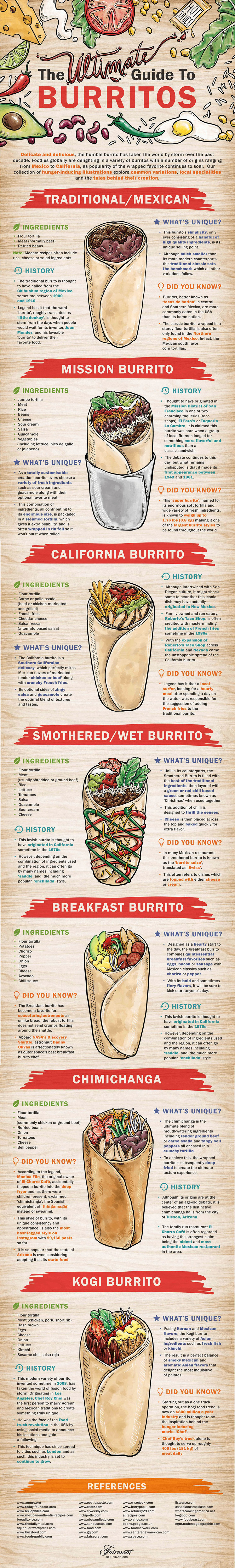 The Ultimate Guide to Burritos - Cooking Infographic