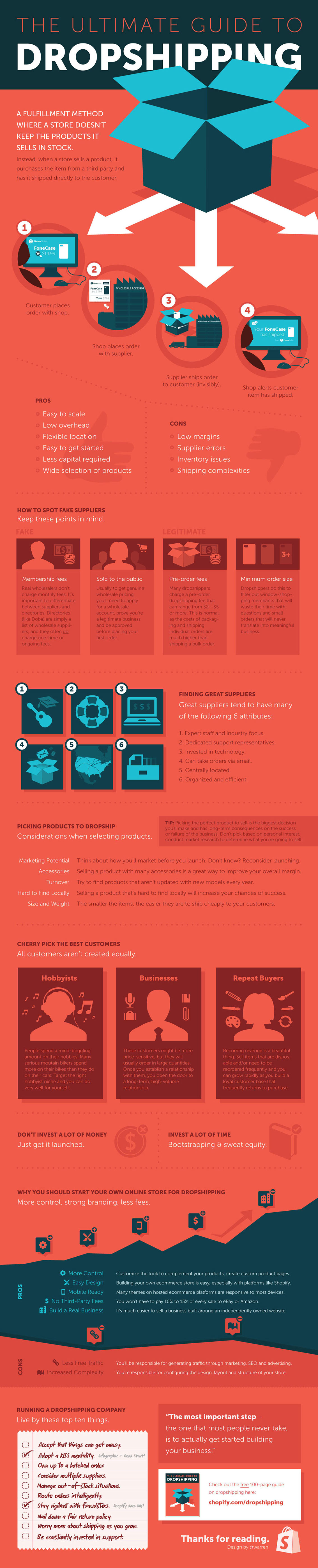 How to Make Money on Dropshipping Products - eCommerce Infographic