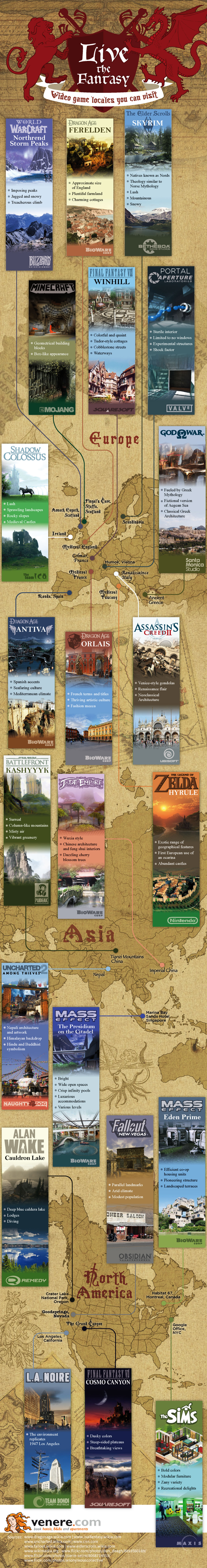 Video Game Locations You Can Travel in Real Life Infographic