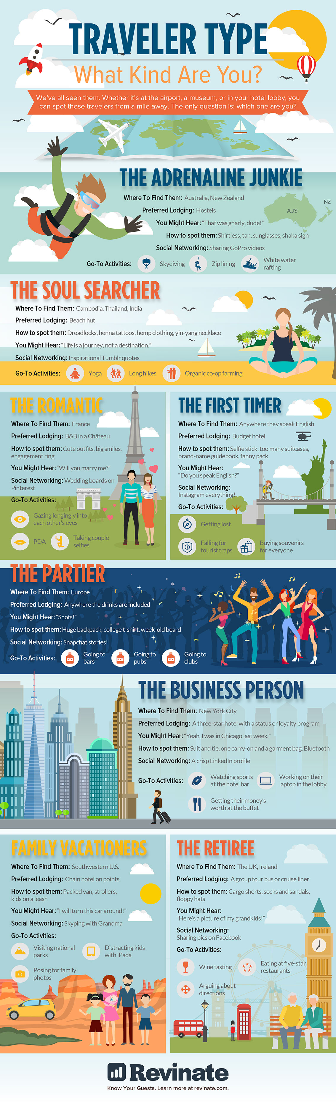 What Type Of Traveller Are You -  Travel Infographic