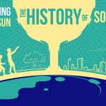 The History of Solar Power