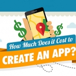 How Much it Cost to Develop an App
