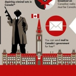 50 Interesting Facts About Canada